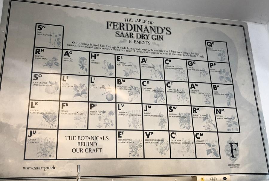 Liste der Botanicals von Ferdinand's Saar Dry Gin